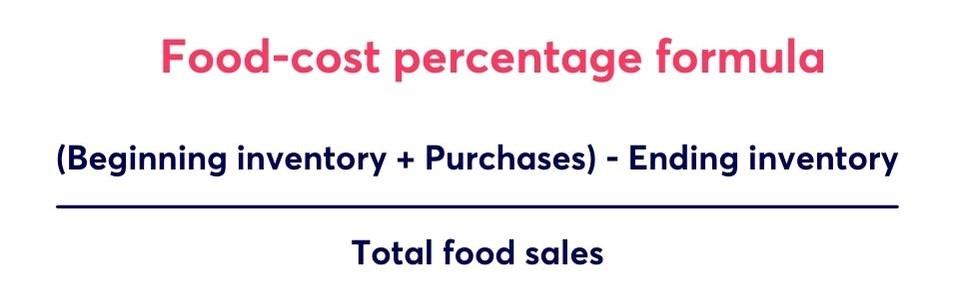 food-cost percentage formula