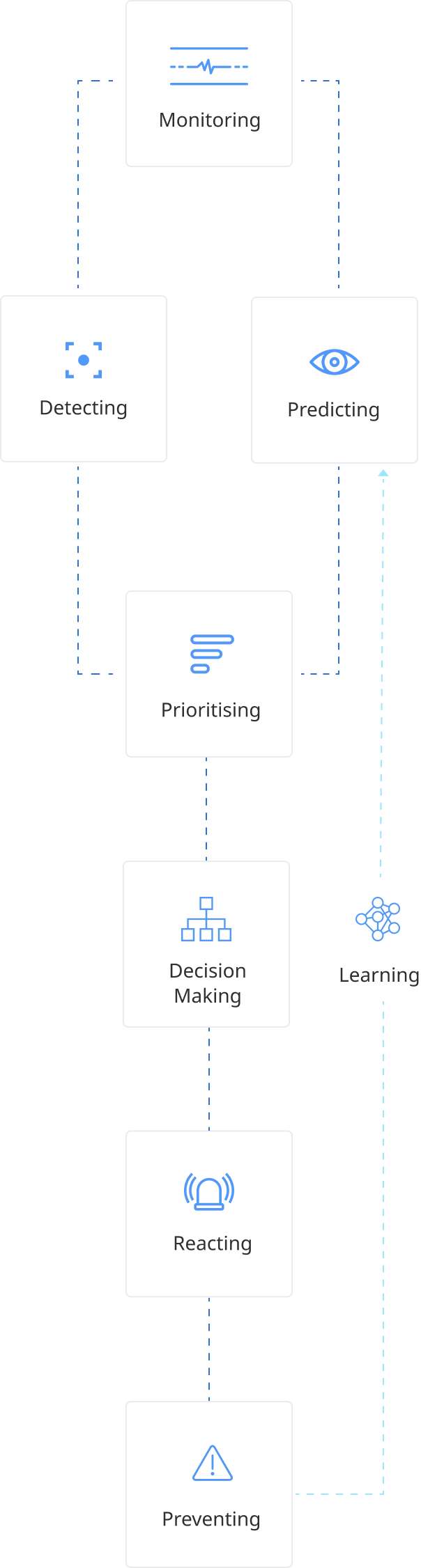 Valerann technology diagram