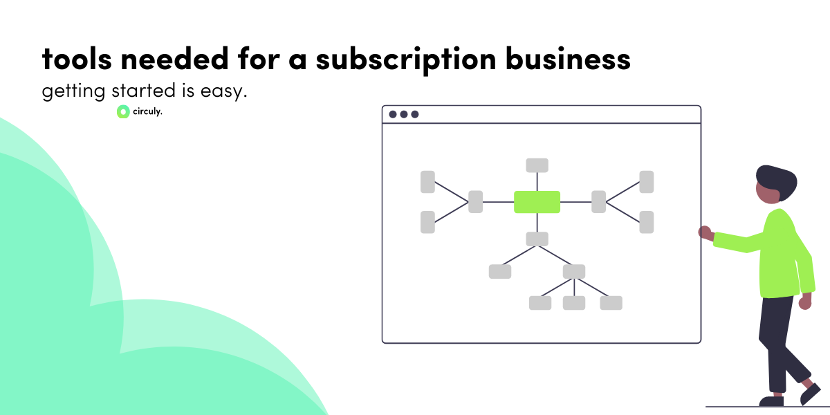Tools Needed to Run a Subscription Based E-Commerce for Physical Products
