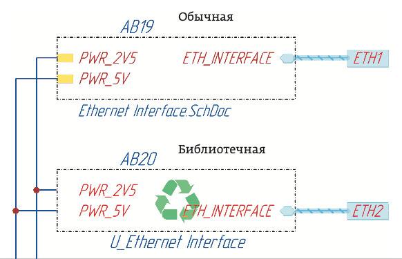 Внешний вид функциональных групп на принципиальной схеме, оформленной по ЕСКД в Altium Designer