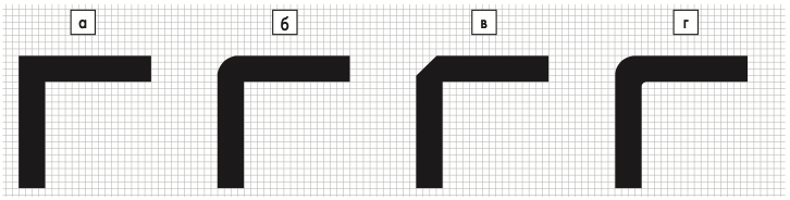 КСВ при различных способах поворота проводника на 90°: а) 2; б) 1,08; в) 1,04; г) 1,02