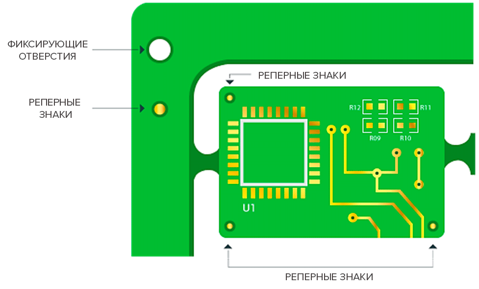 Рис. 1 Размещение фиксирующих отверстий на панели печатной платы Altium Designer