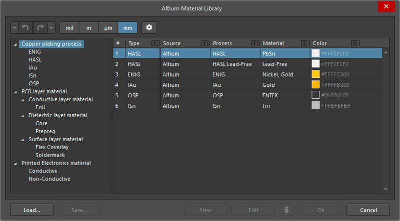 Библиотека материалов в Altium Designer