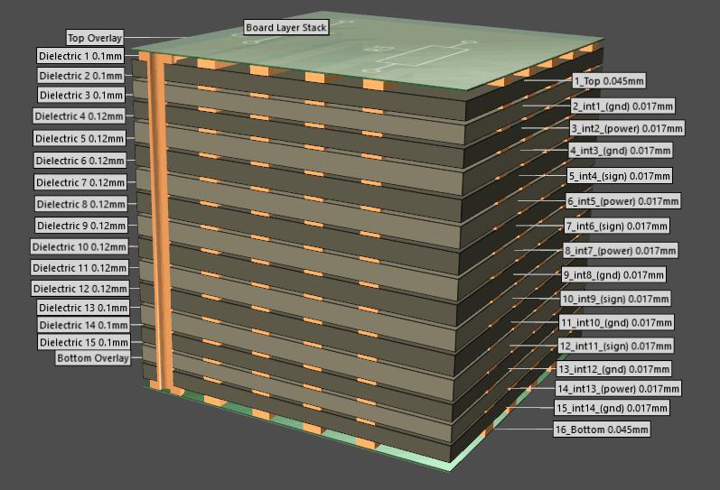 Рис. 7 Трехмерная визуализация структуры слоев в Altium Designer