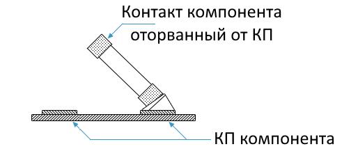 Контакт компонента оторван от КП (эффект «надгробного камня»)