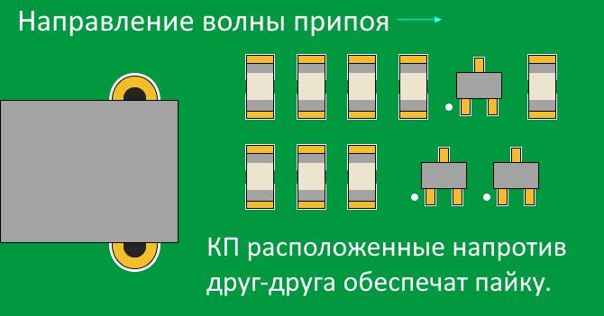 Altium Designer Хорошее ориентирование компонентов
