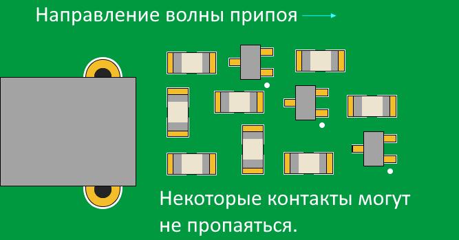 Altium Designer Плохое ориентирование компонентов