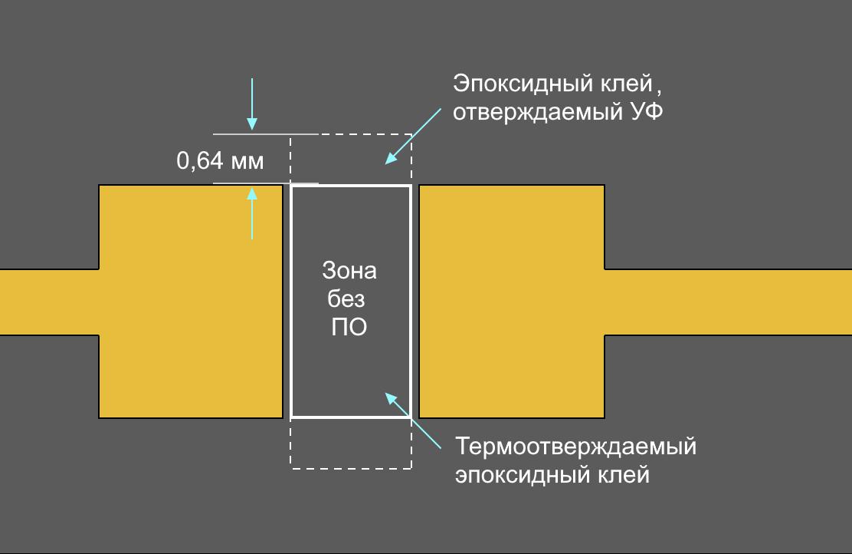 Altium Designer Переходные отверстия под чип-компонентами