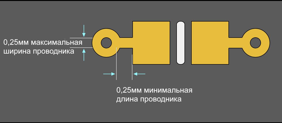 Altium Designer Рис. 3. Рекомендуемый способ подключения переходных отверстий