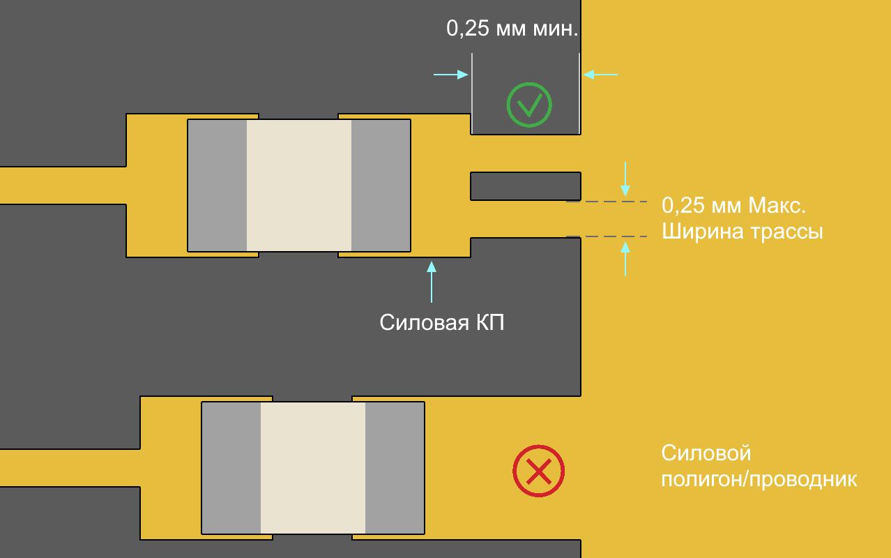 Altium Designer «Хороший» и «плохой» примеры подключения силовой контактной площадки к силовой шине