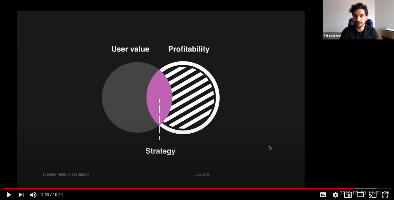 A screenshot of Ed Orozco's presentation on Business Thinking for Designers