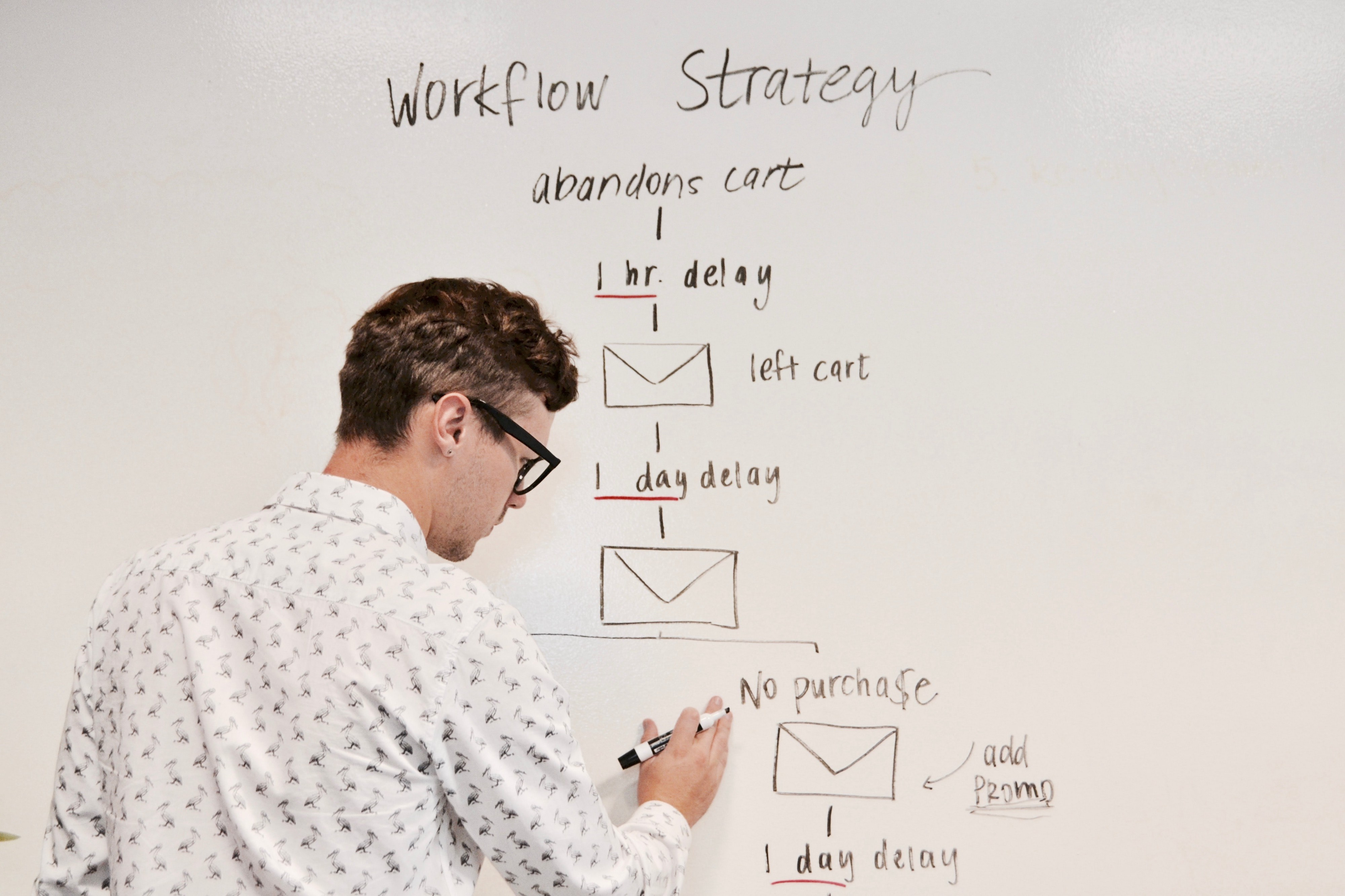 Young man drawing a user flow on a whiteboard. Campaign Creators on Unsplash.