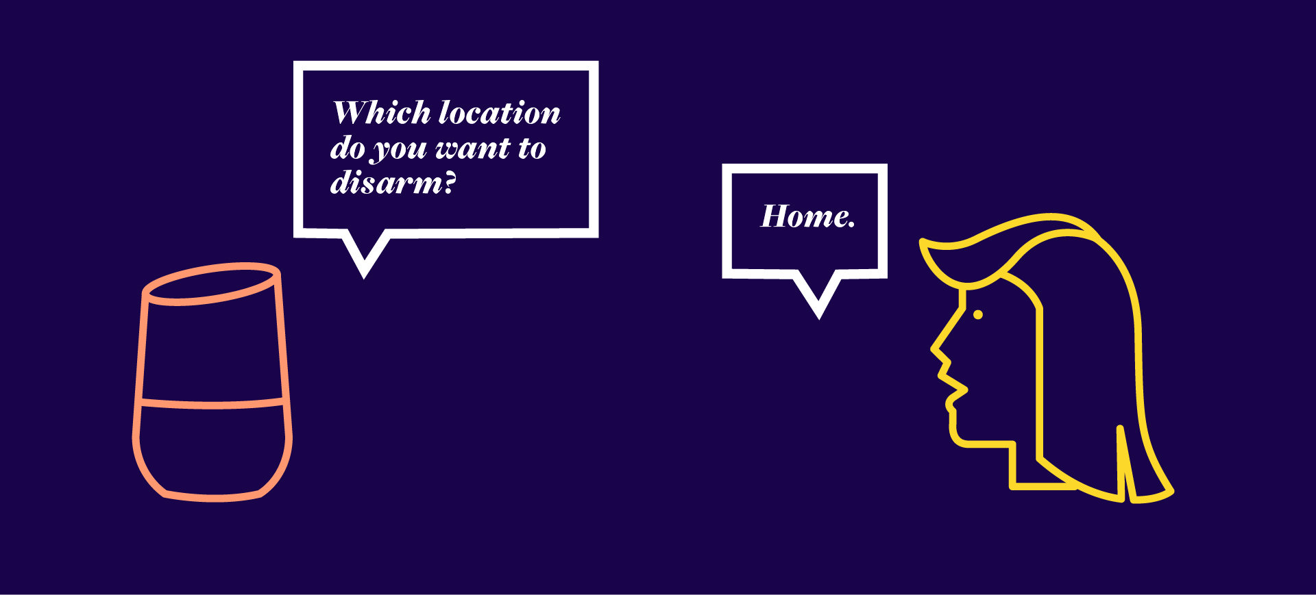 Voice interface Conversation, Google Home: Which location do you want to disarm? User: Home.