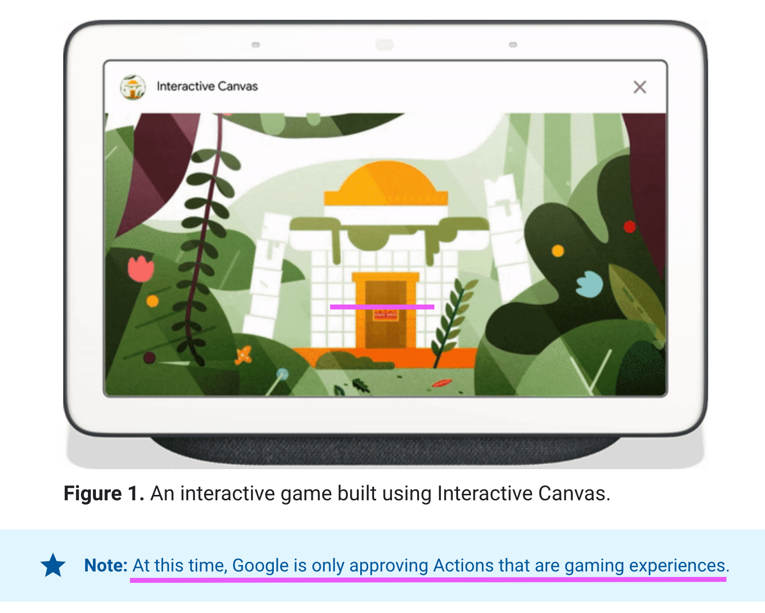 Actions on Google's Interactive Canvas feature
