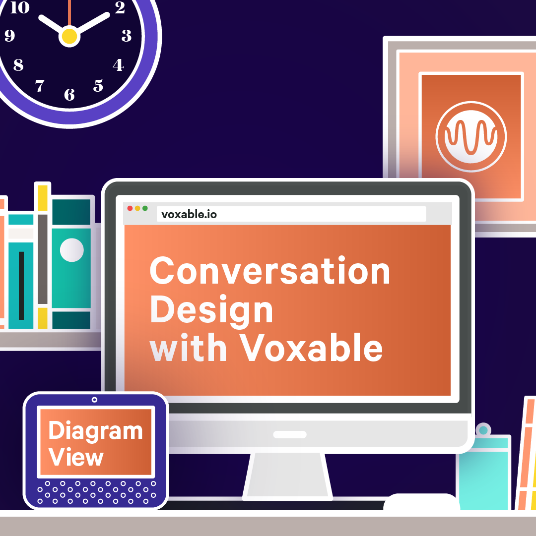 Conversation Design with Voxable: Diagram View