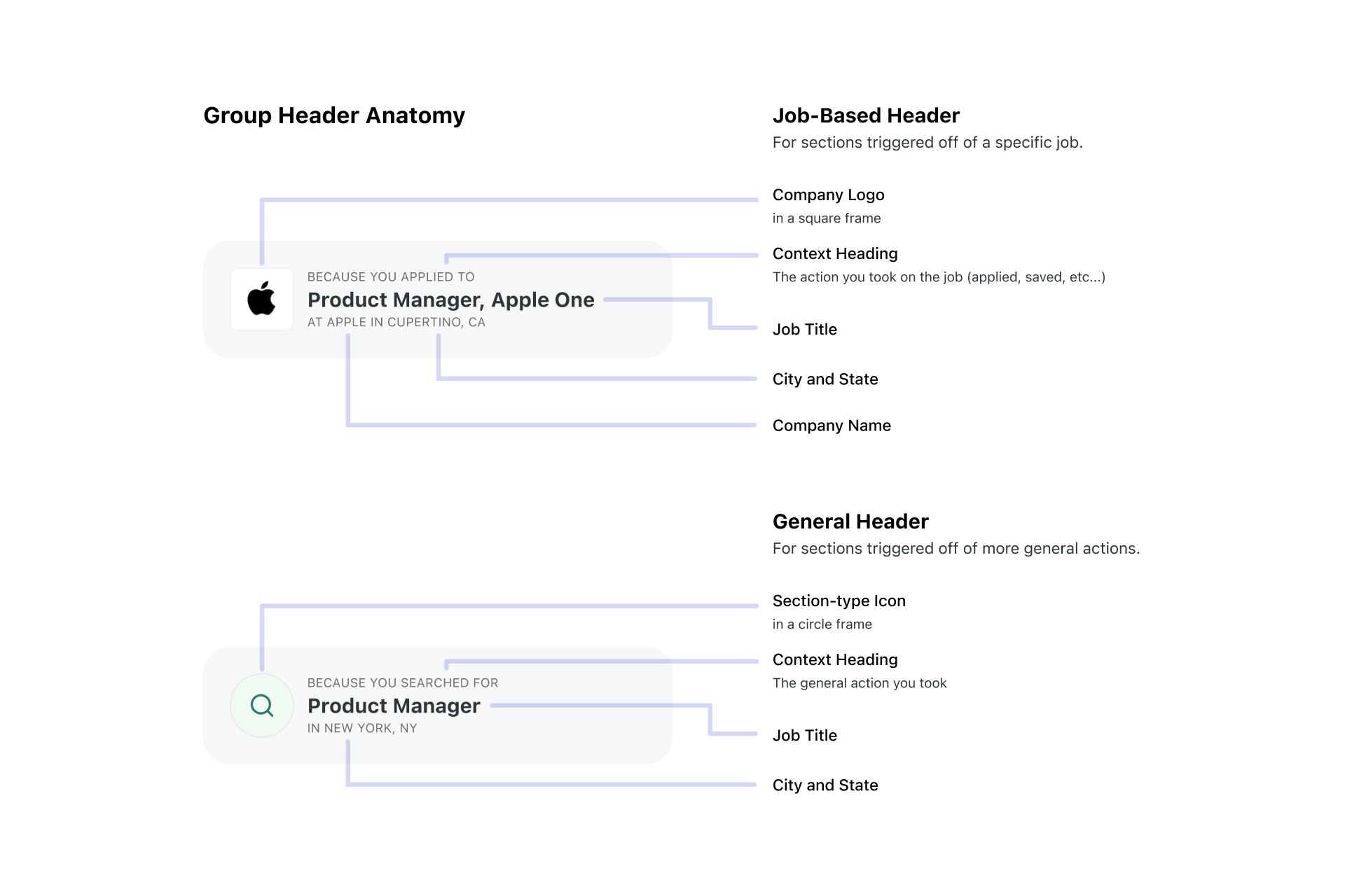 Suggested Jobs group header anatomy