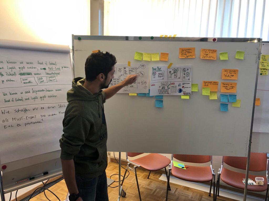 Open Ideation Sels