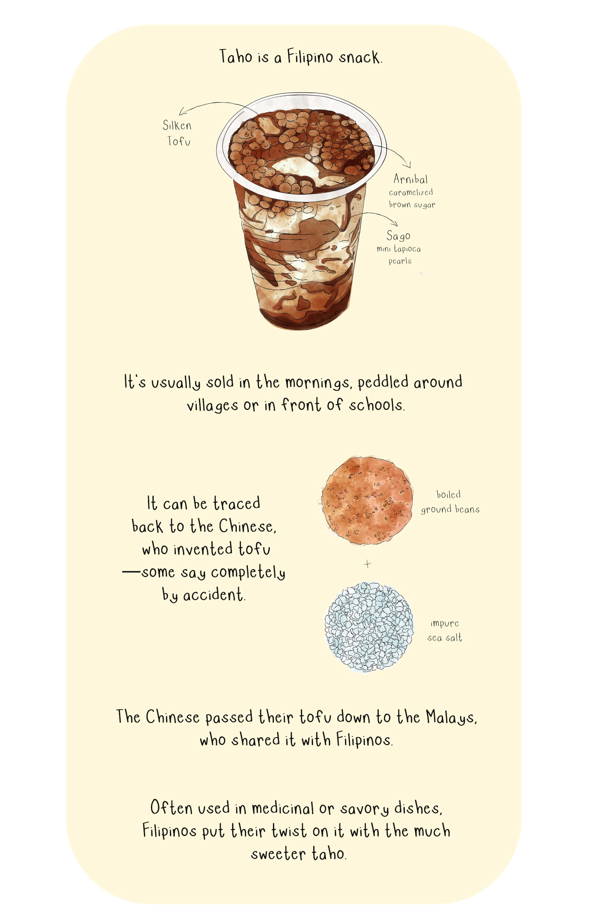 Contents of the Filipino Taho snack, silken tofu, arnibal (caramelized sugar) and sago (mini tapioca pearls), traced back to the Chinese traders and Malays who passed it on to Filipinos