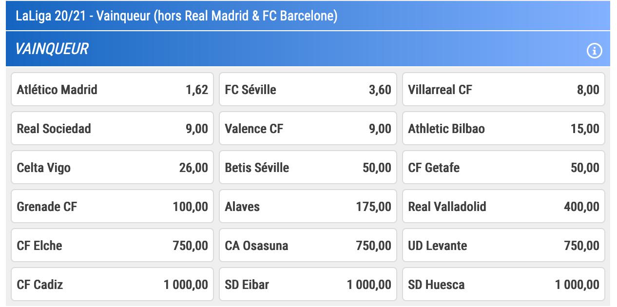 Cote France Pari sur le vainqueur de LaLiga hors Real Madrid et FC Barcelone