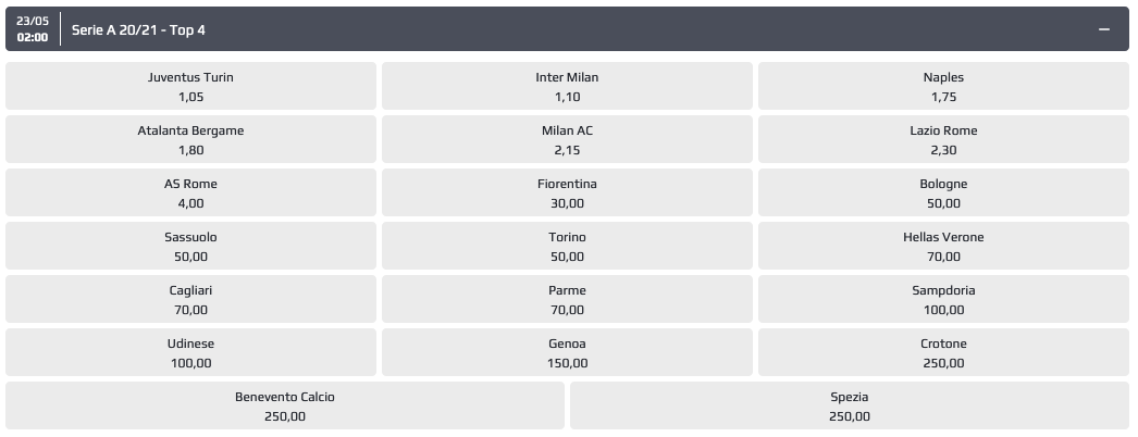 Les cotes de Netbet relatives au Top 4 de la saison 2020-2021 de Serie A