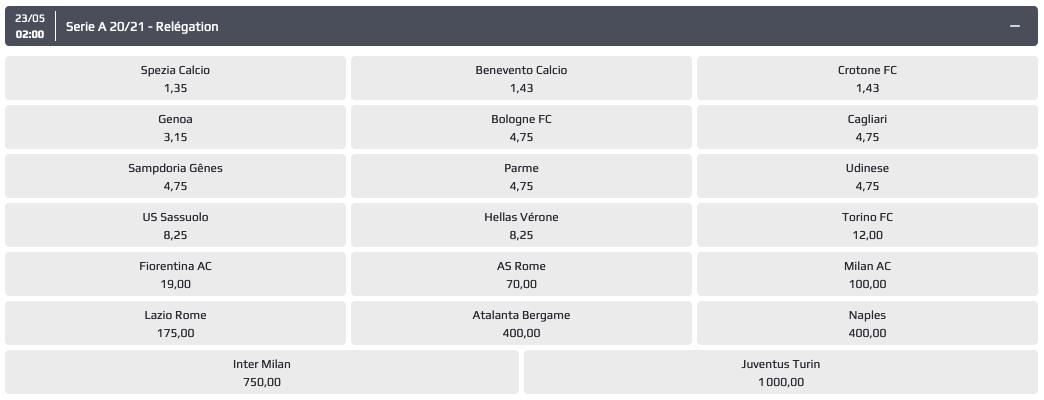 Les cotes de Netbet relatives à la relégation de Serie A pour la saison 2020-2021