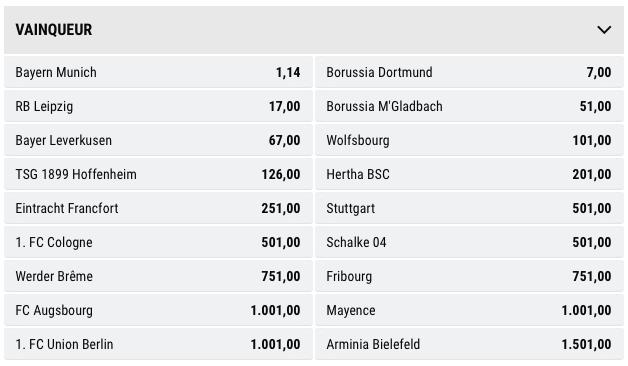 Cote de PokerStars Sports pour le vainqueur de Bundesliga 2020-2021