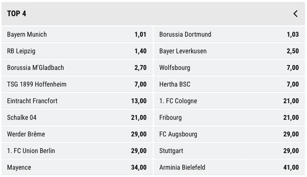 Cote de PokerStars Sports pour le Top 4 de Bundesliga 2020-2021