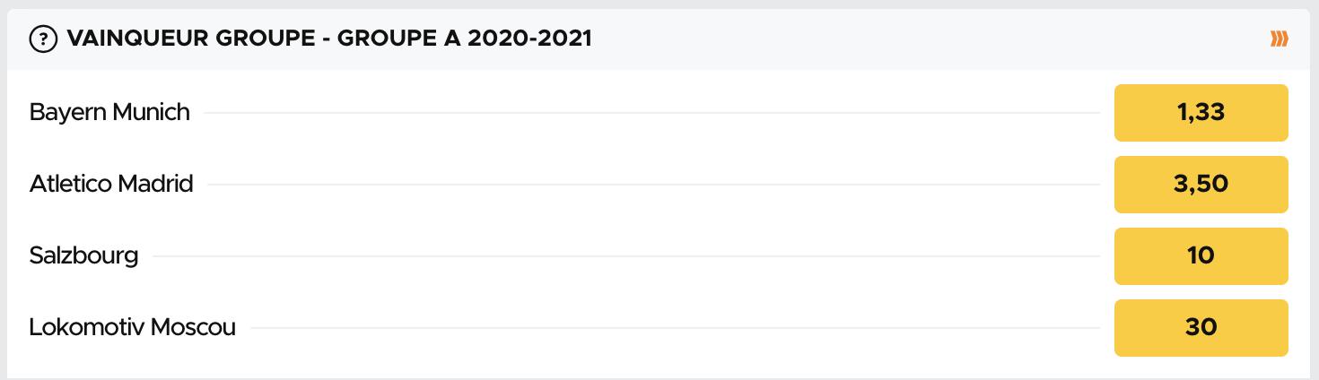 Cotes pour le vainqueur du groupe A de la Ligue des Champions 2020-2021