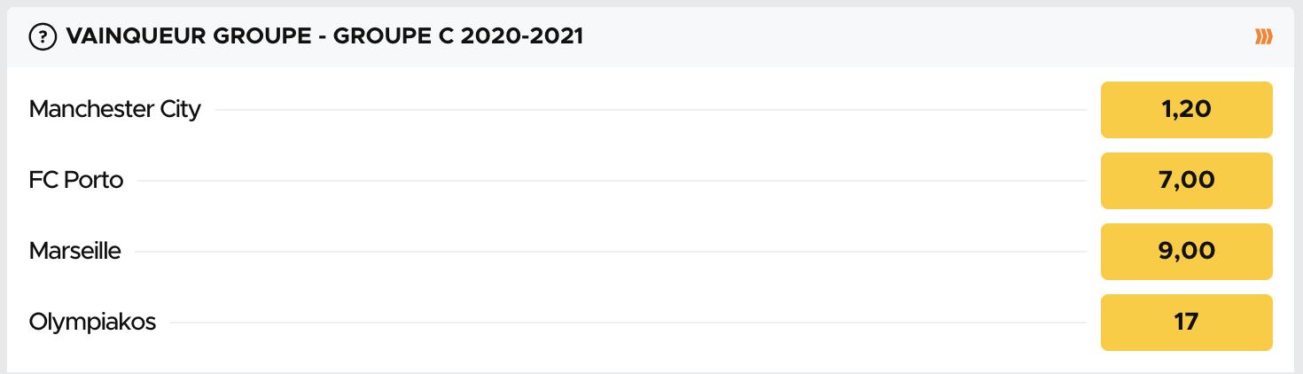Cotes pour le vainqueur du groupe C de la Ligue des Champions 2020-2021