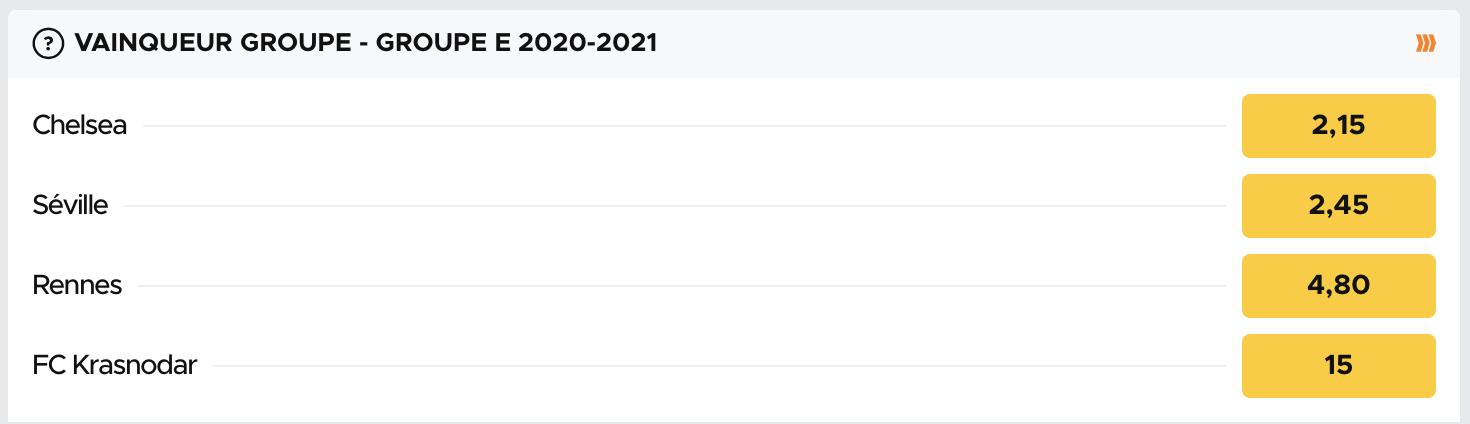 Cotes pour le vainqueur du groupe E de la Ligue des Champions 2020-2021