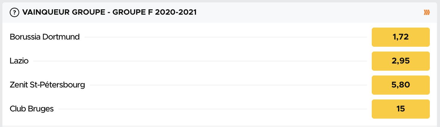 Cotes pour le vainqueur du groupe F de la Ligue des Champions 2020-2021
