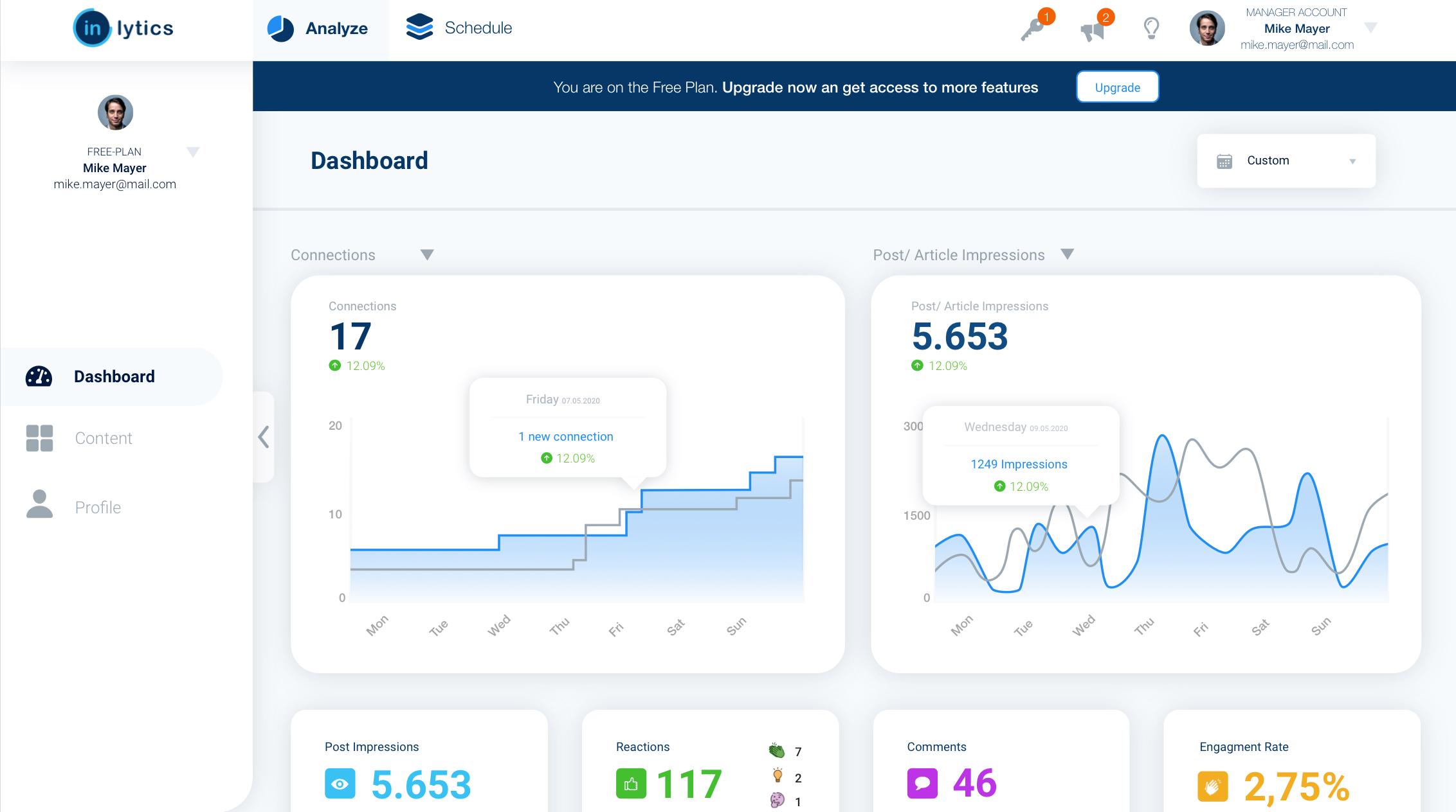 inlytics free plan dashboard