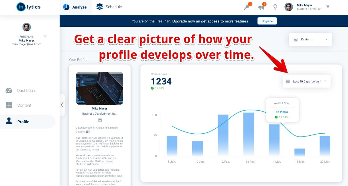 inlytics LinkedIn Profile Dashboard showing profile visitors