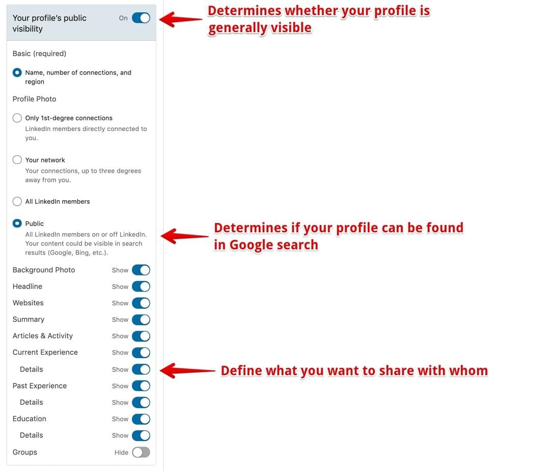 LinkedIn Profile public visibility settings