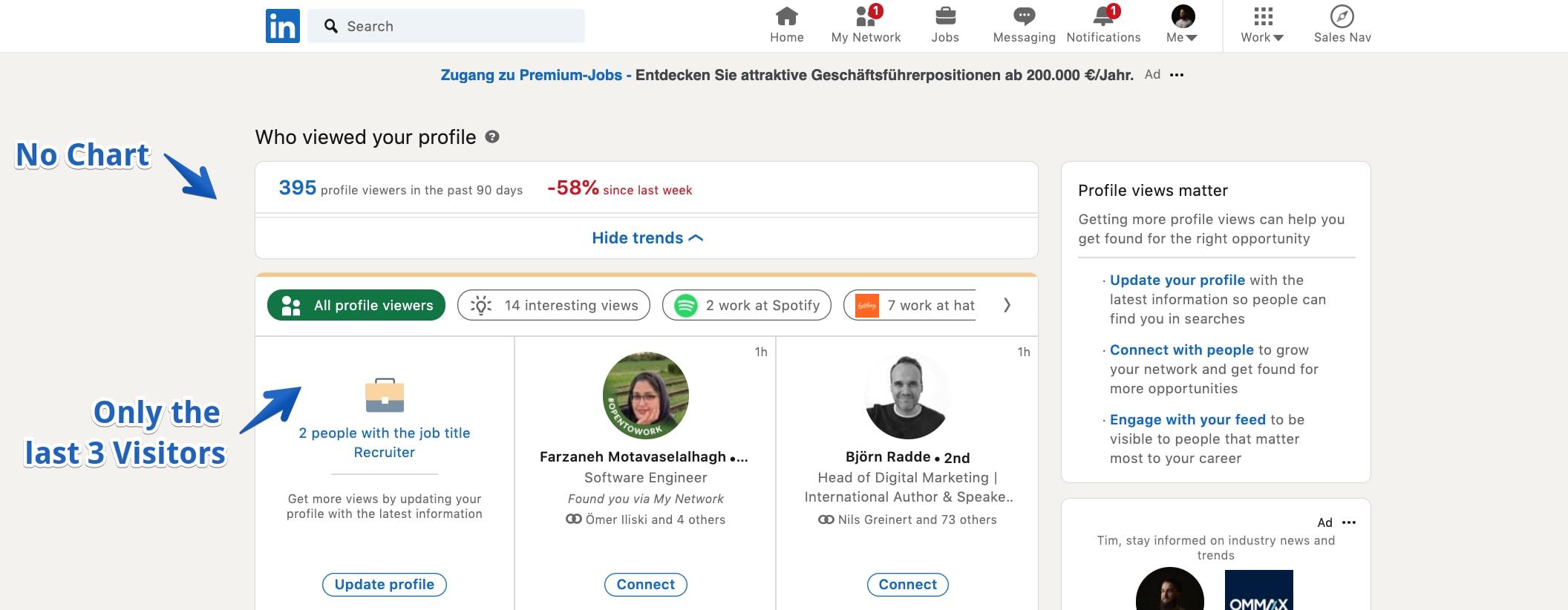 LinkedIn Analytics Profile View Free Plan