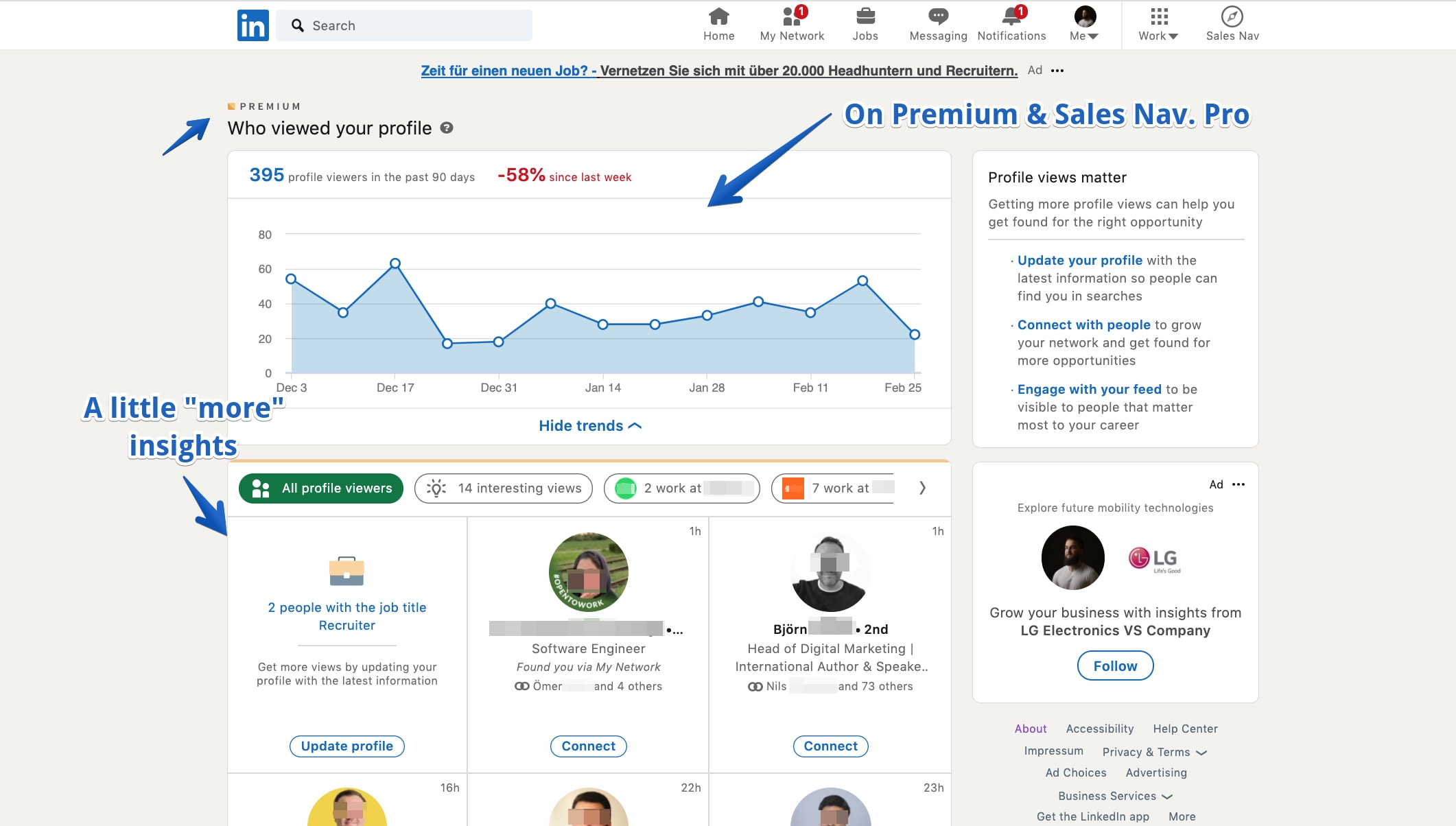 LinkedIn Analytics Profile View Premium Plan