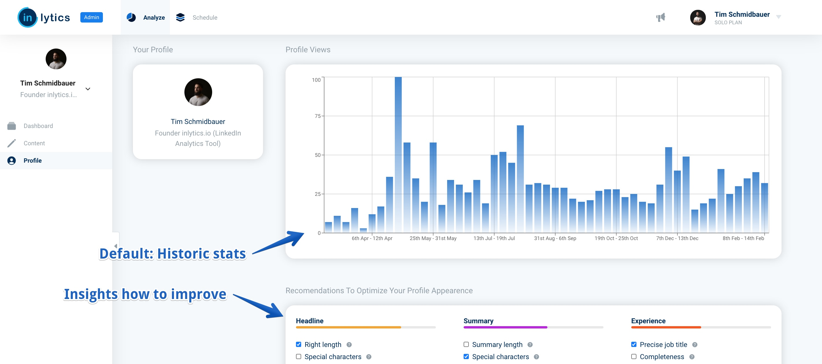 LinkedIn Analytics personal profiles inlytics