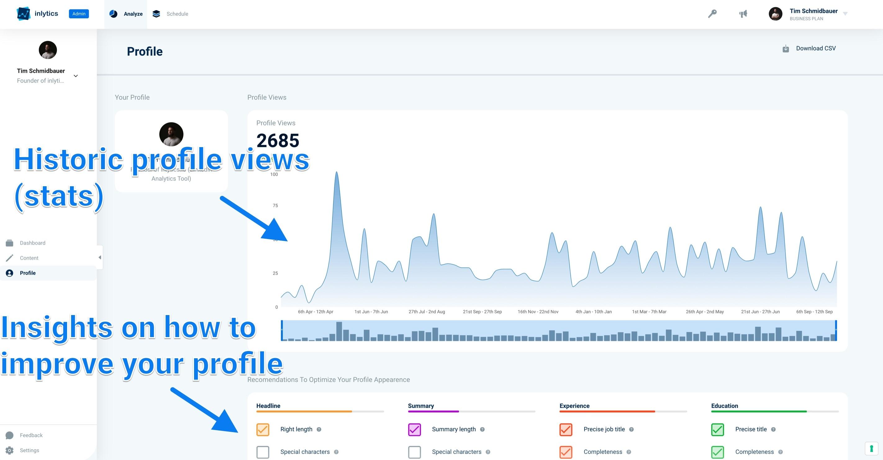 LinkedIn Analytics personal profiles inlytics