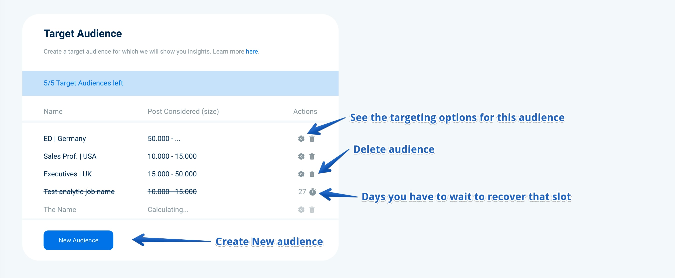 Target audience feature within inlytics