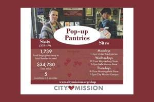 Pop-up Pantries hours and statistics as of 4/18/2020: 1739 Food Bags Given Away to needy families; $34,780 value of food bags; 5 Food Pantries in operation. Hours: Mondays - 1pm - 3pm United Presbyterian Church; Wednesdays - 9 - 11am @ Waynesburgh Store and 1 - 3pm @ Belle Vernon Store; Fridays - 9 - 11am Monongahela Store and 1 -3pm City Mission Campus.