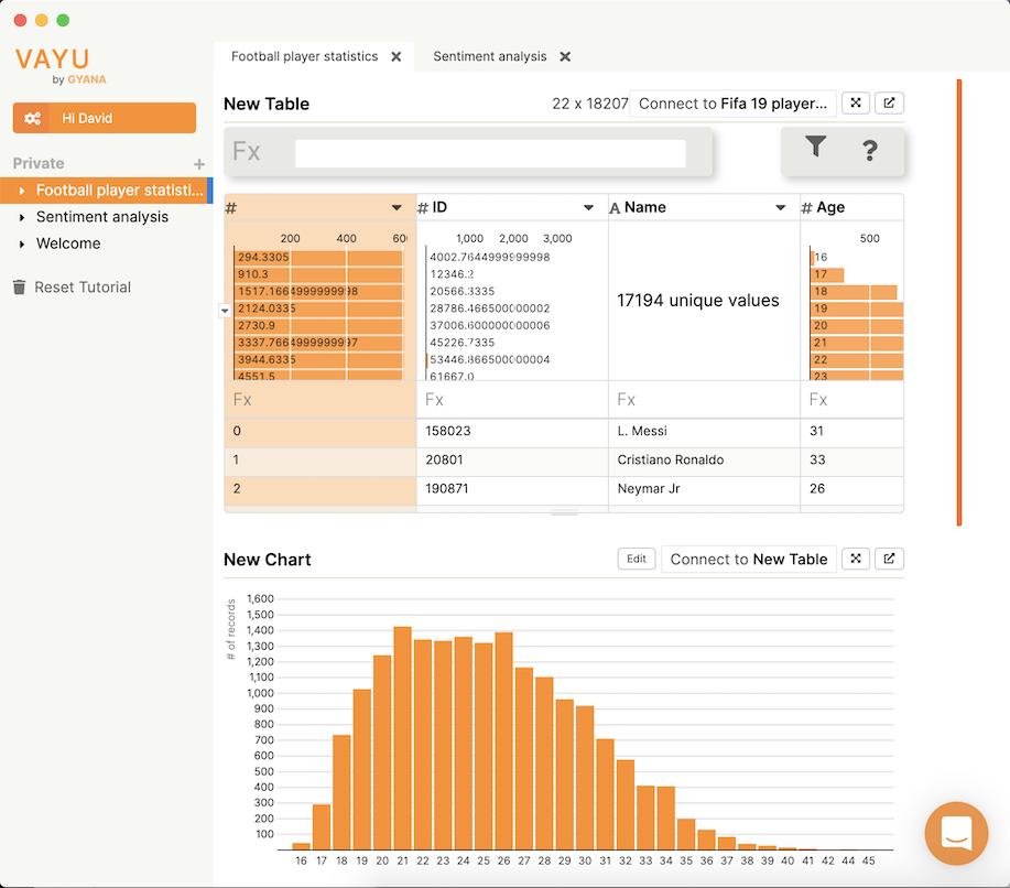 Gyana - NoCode data science in clicks