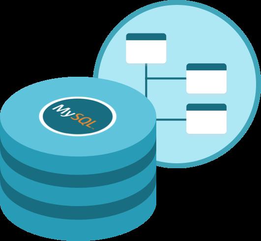 Managed Relational Database