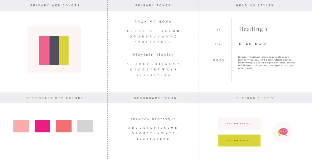 Here is the complete step by step process of the branding + design process for PinkPot Studio