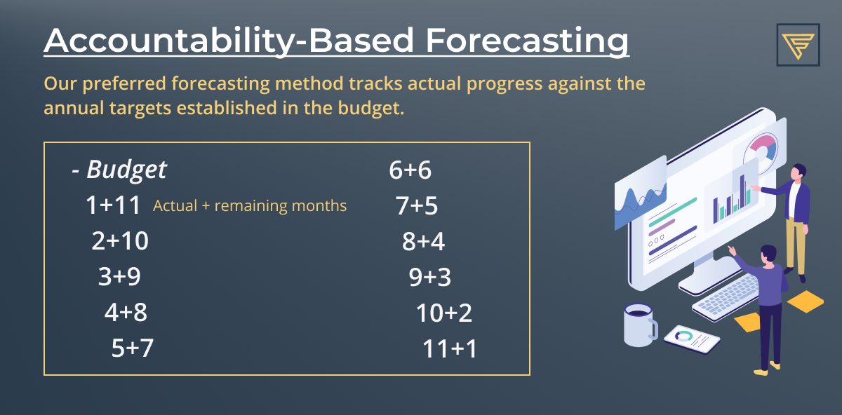 FutureView recommends an accountability-based forecasting approach for your company.