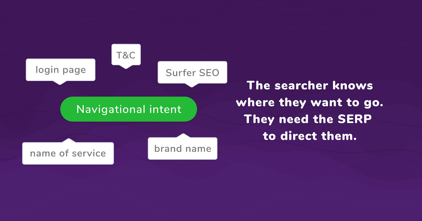 navigational search intent