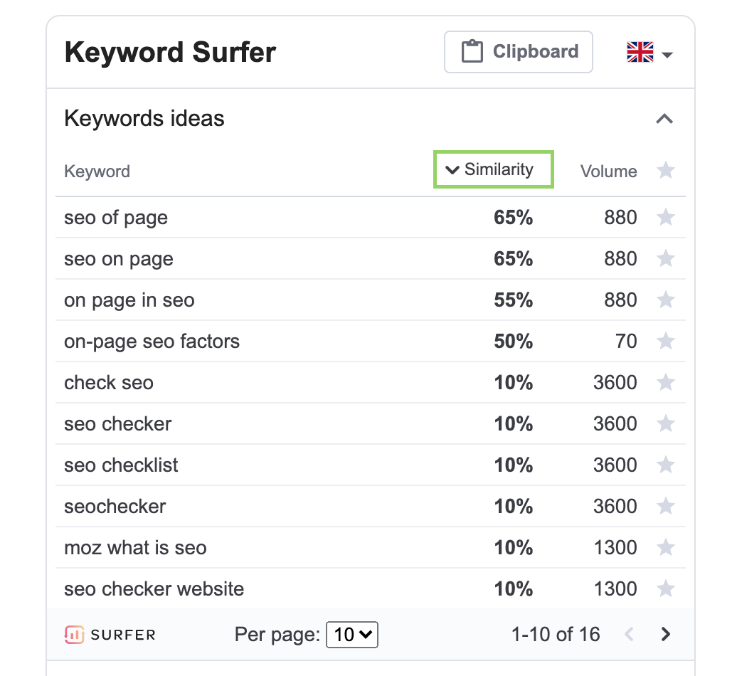 keyword ideas for on-page SEO in Keyword Surfer