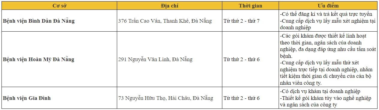 kham-suc-khoe-danang-diachi