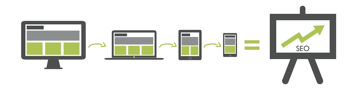 Responsive web pages