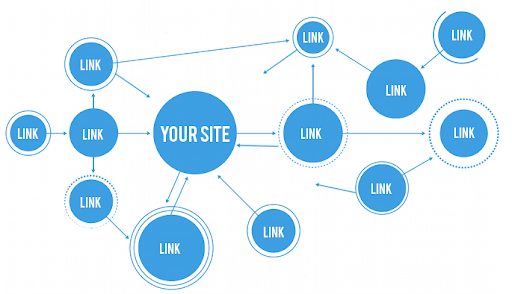 Illustration of Link Building SEO