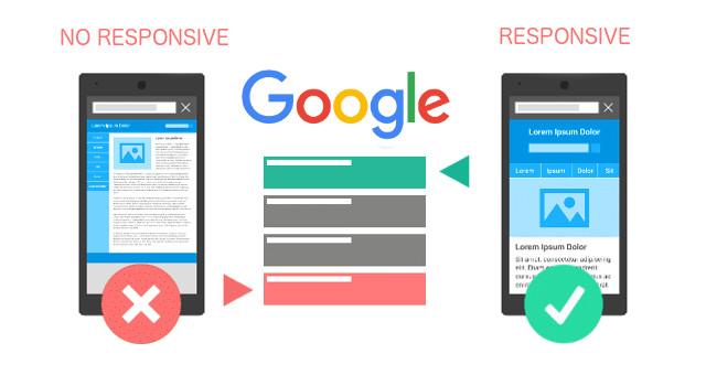 Responsive Website Comparison